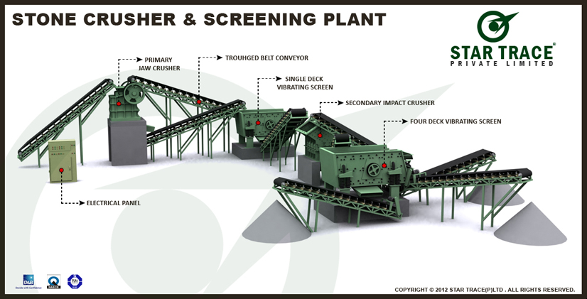 crushing and loading plant abroad in Crushing and screening plants   crushing and screening limestone jaw crusher stone crushing plant sale our factory adress: 6909/1.